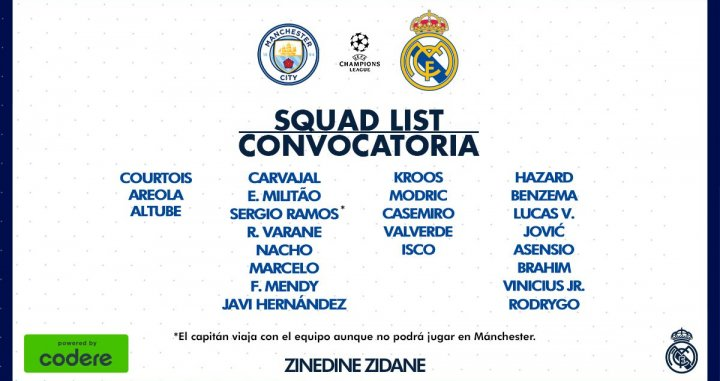 Convocatoria del Real Madrid para el partido contra el Manchester City / Real Madrid