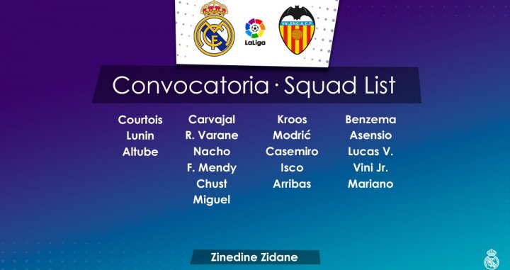 Convocatoria del Real Madrid para enfrentarse al Valencia / REAL MADRID